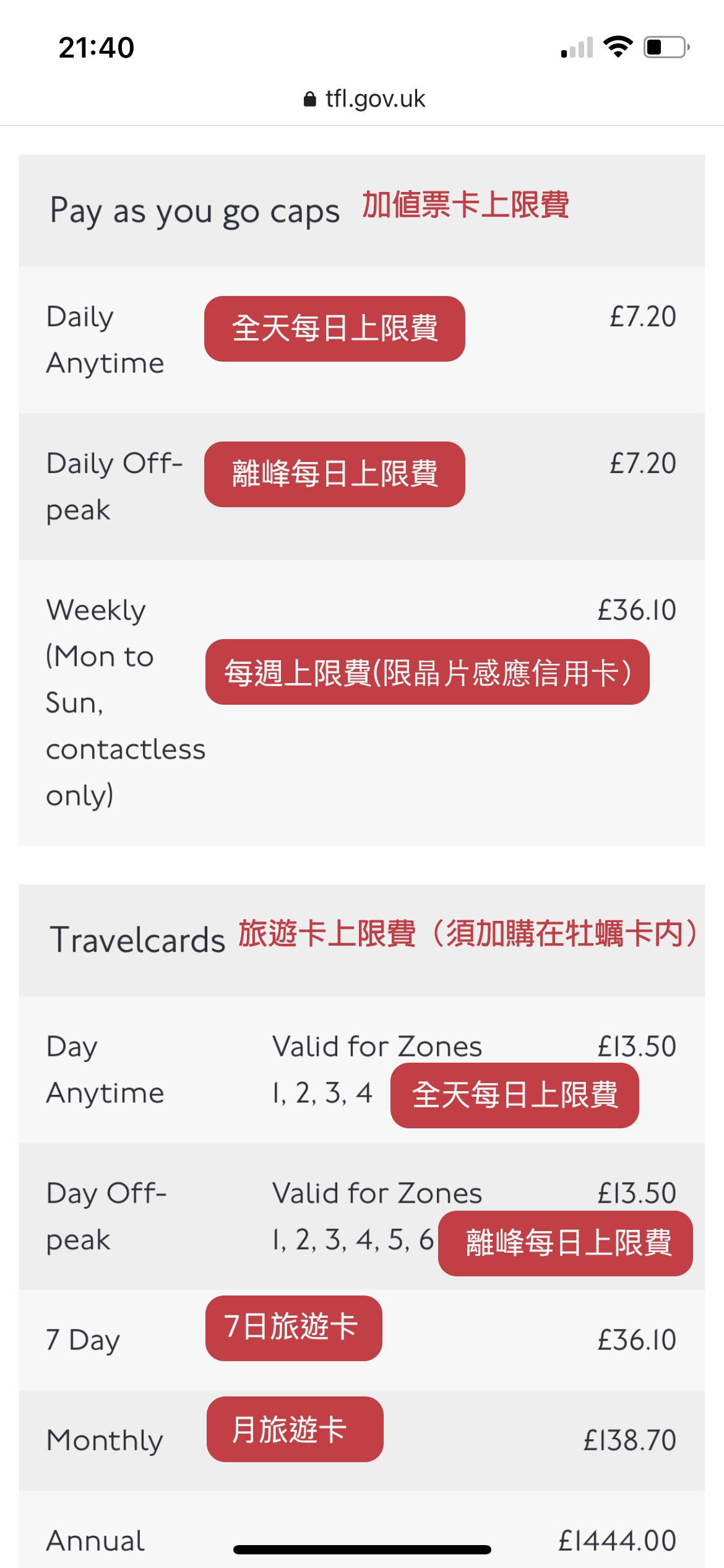 倫敦地鐵 怎麼搭?查詢票價教學-《倫敦交通局》查詢尖峰和離峰票價金額