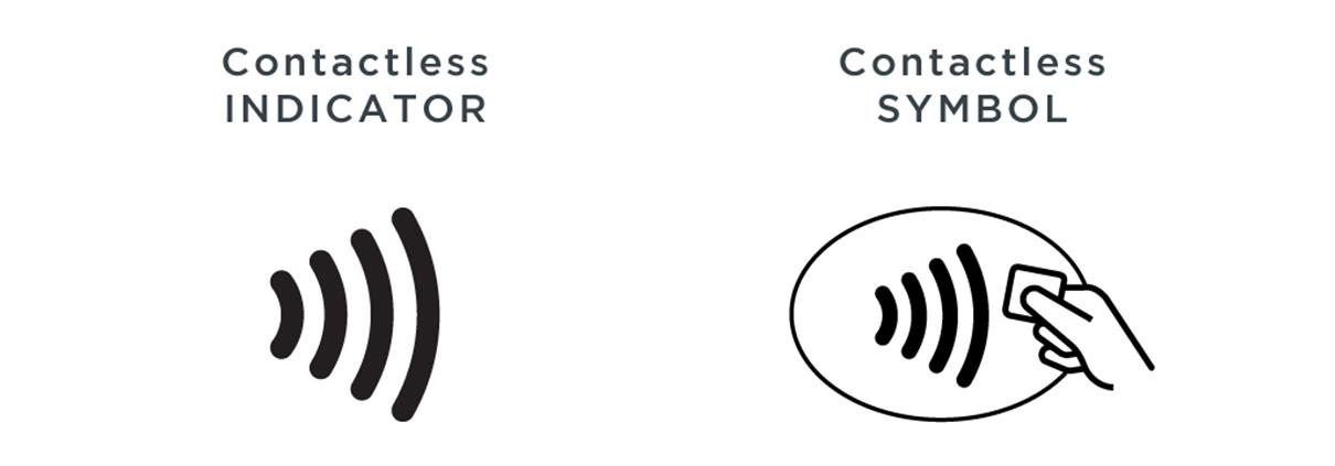 倫敦地鐵交通卡:晶片感應信用卡contactless符號